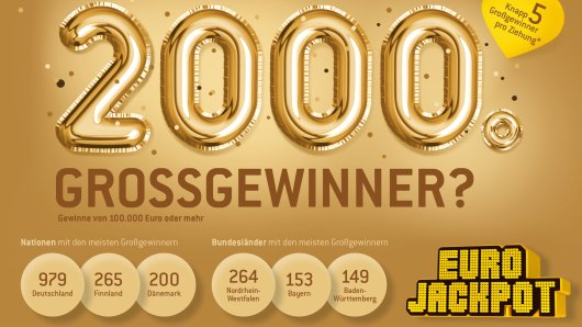 Ein besonderes Ziehungsjubiläum wird es aller Voraussicht nach am kommenden Freitag (20. März) geben. Möglicherweise wird der 2.000. Großgewinner einen Gewinn von mindestens 100.000 Euro sein eigen nennen können. Denn: Seit dem Start der Lotterie Eurojackpot im März 2012 konnten bei bisher 418 durchgeführten Ziehungen 1.998 Tipps zu Großgewinnern gemacht werden.