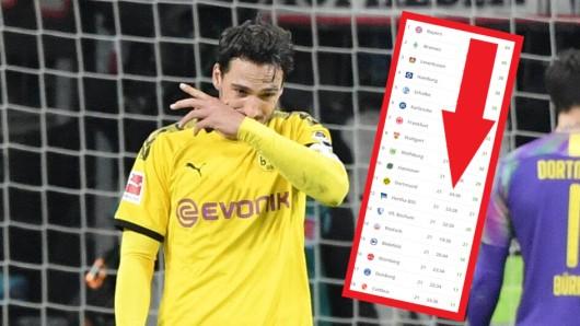 Borussia Dortmund kassierte am Samstagabend beim 3:4 in Leverkusen den nächsten herben Rückschlag.