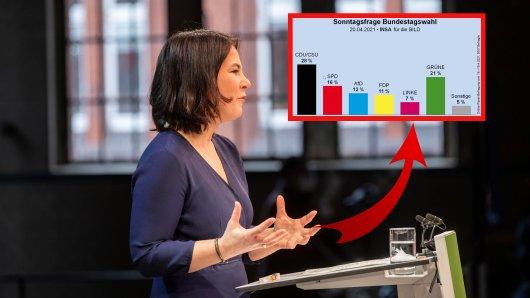 Vor der Bundestagswahl sind wichtige Personalentscheidungen gefallen.