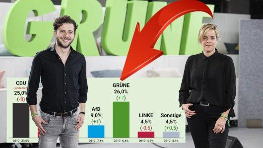 Die Grünen-Landesvorsitzende Felix Banaszak und Mona Neubaur freuen sich über Rekordergebnisse in NRW.