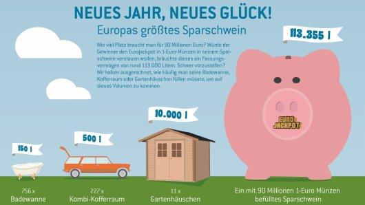 Bei der Ziehung im Eurojackpot warten am Freitag, den 6. Januar, 90 Millionen Euro auf einen Gewinner.