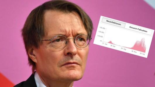 Karl Lauterbach befürchtet eine dritte Corona-Welle in Deutschland.