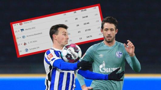 Kommt doch noch einmal Spannung in den Abstiegskampf der Bundesliga – und damit auch in die Saison des FC Schalke 04? (Symbolbild)