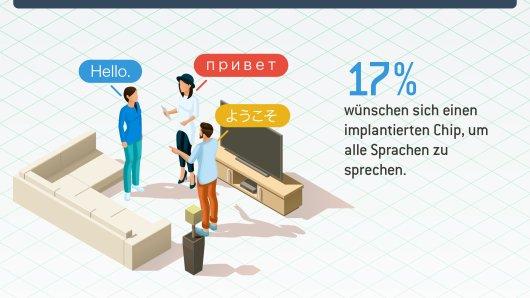 Im Eurojackpot warten in dieser Woche 65 Millionen Euro. Für eine solche Summe würden sich viele Deutsche gerne ihre High-Tech-Träume erfüllen.